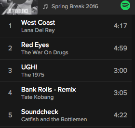 Playlist: Spring Break 2016